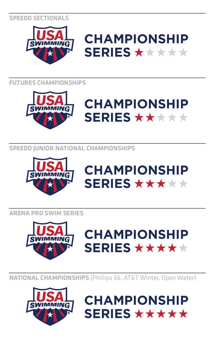 usa-swimming-series-stars
